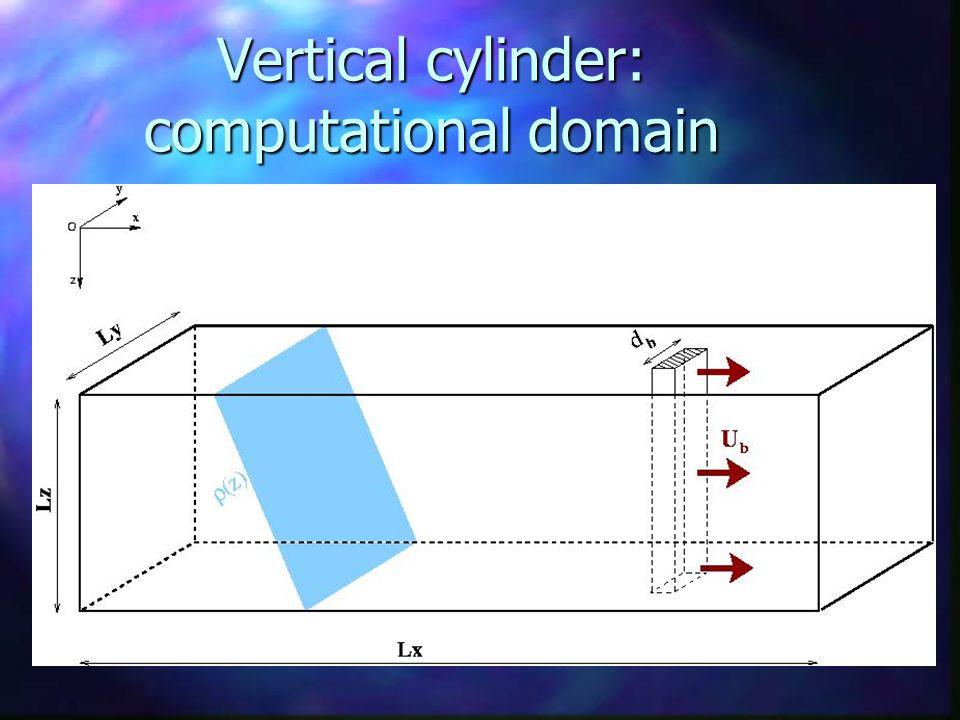 Vertical cylinder: computational domain