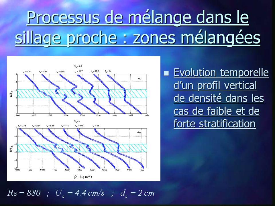 Processus de mélange dans le sillage proche : zones mélangées n Evolution temporelle d'un profil vertical de densité dans les cas de faible et de fort