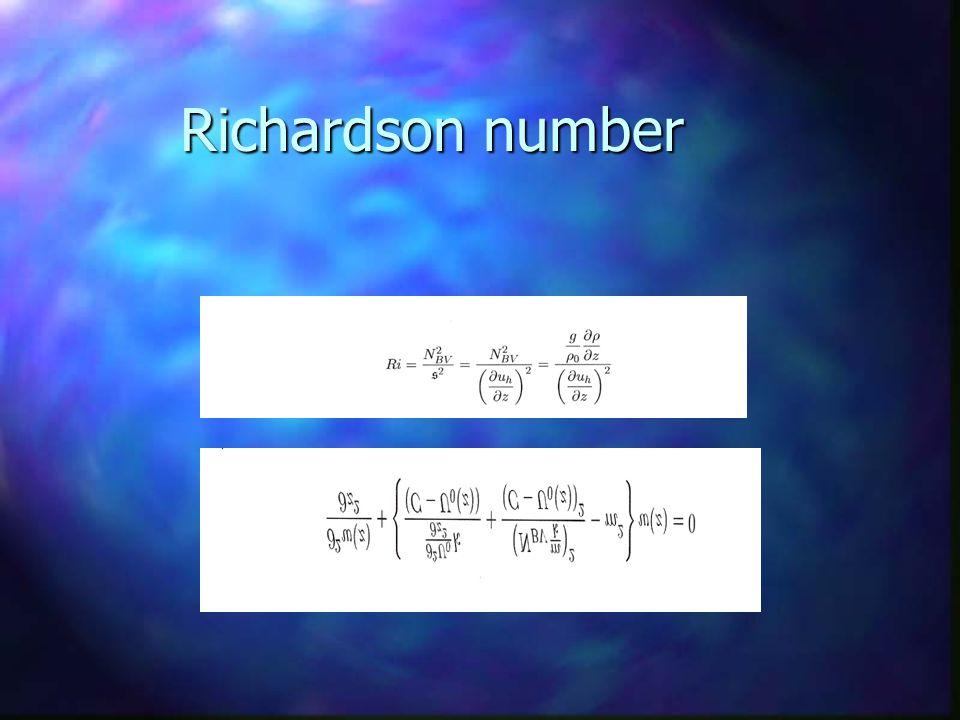 Global Richardson number