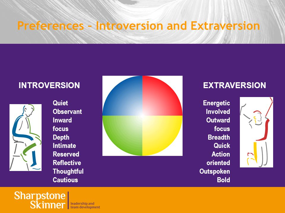 Preferences – Introversion and Extraversion Quiet Observant Inward focus Depth Intimate Reserved Reflective Thoughtful Cautious Energetic Involved Outward focus Breadth Quick Action oriented Outspoken Bold EXTRAVERSIONINTROVERSION