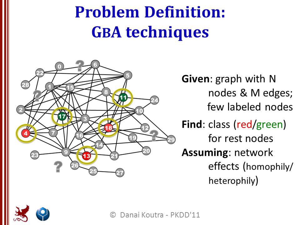 Problem Definition: G B A techniques Given: graph with N nodes & M edges; few labeled nodes Find: class (red/green) for rest nodes Assuming: network effects ( homophily/ heterophily ) © Danai Koutra - PKDD 11