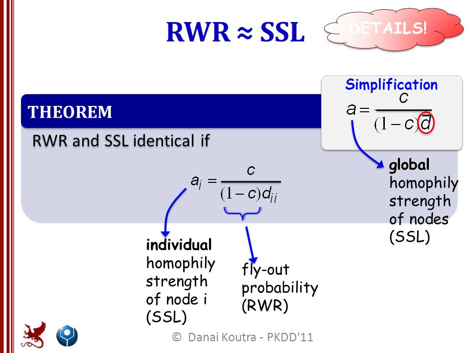 RWR ≈ SSL RWR and SSL identical if THEOREM individual homophily strength of node i (SSL) fly-out probability (RWR) Simplification global homophily strength of nodes (SSL) DETAILS.