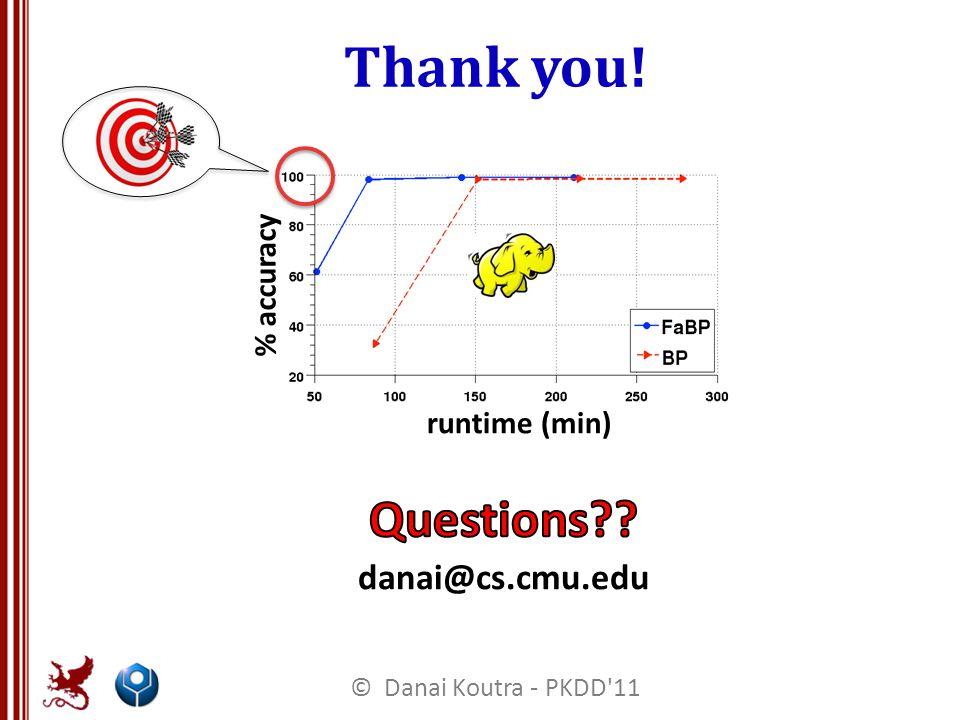 Thank you! % accuracy runtime (min) © Danai Koutra - PKDD 11