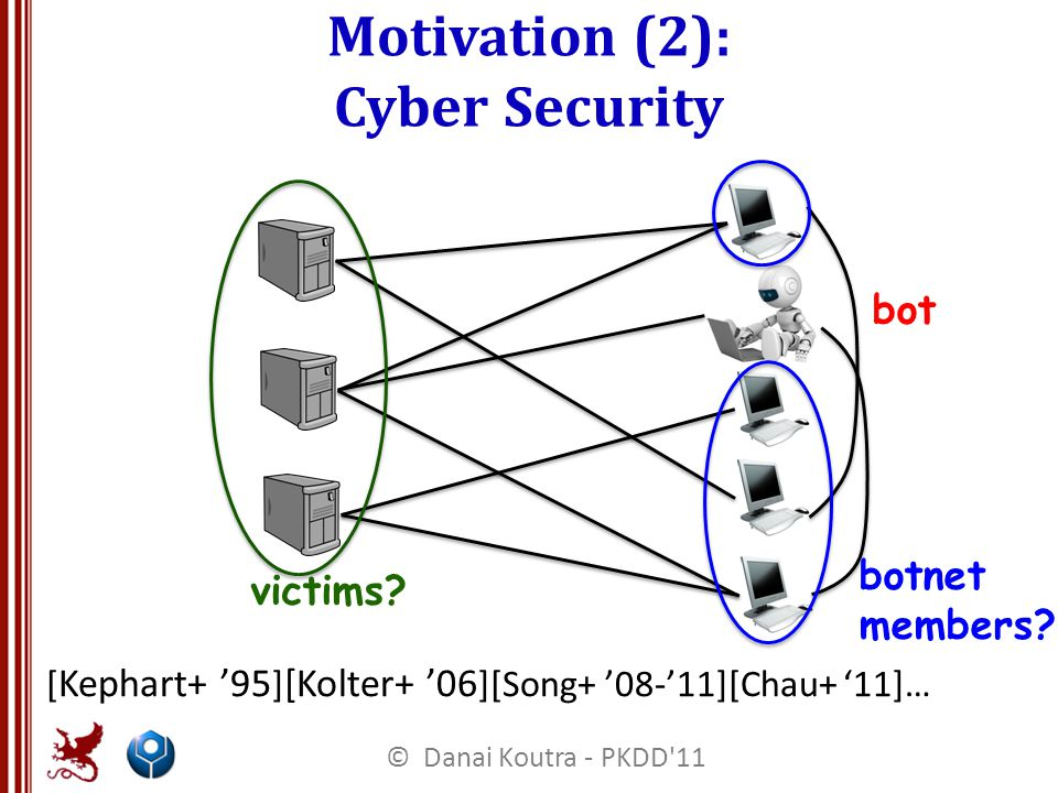 Motivation (2): Cyber Security victims.