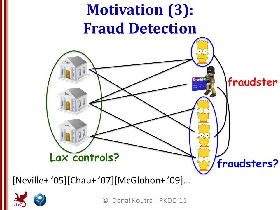 Motivation (3): Fraud Detection Lax controls. [Neville+ '05][Chau+ '07][McGlohon+ '09]… fraudsters.