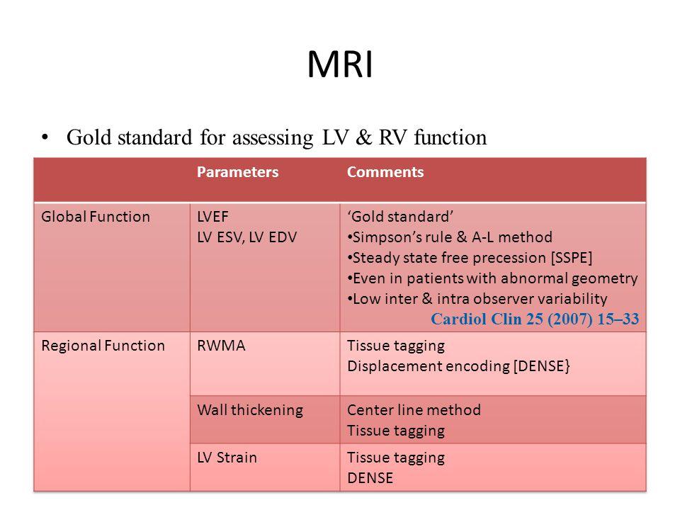MRI Gold standard for assessing LV & RV function