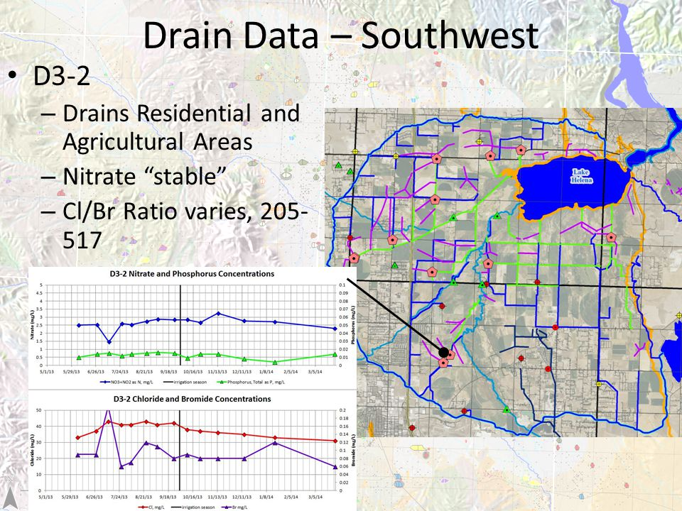 Drain Data – Southwest D3-2 – Drains Residential and Agricultural Areas – Nitrate stable – Cl/Br Ratio varies, 205- 517