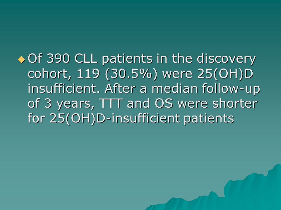 Of 390 CLL patients in the discovery cohort, 119 (30.5%) were 25(OH)D insufficient.