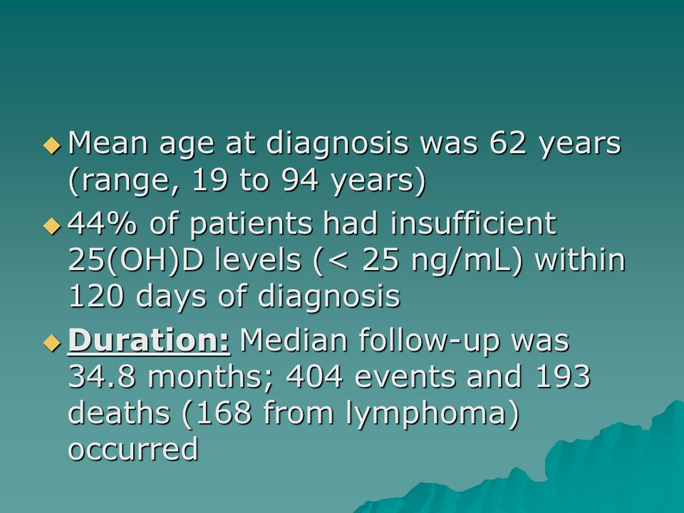  Mean age at diagnosis was 62 years (range, 19 to 94 years)  44% of patients had insufficient 25(OH)D levels (< 25 ng/mL) within 120 days of diagnosis  Duration: Median follow-up was 34.8 months; 404 events and 193 deaths (168 from lymphoma) occurred