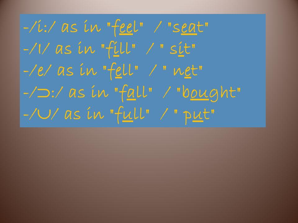 II–Vowels :
