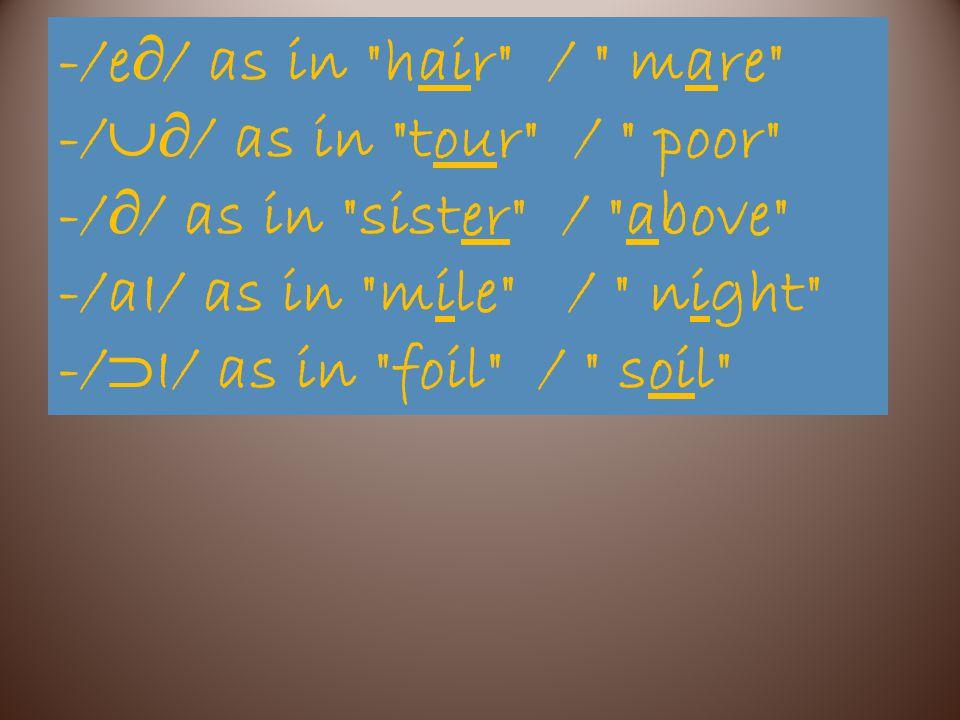 -/D/ as in dot / dog -/^/ as in cut / nut -/3:/ as in dirt / third -/  :/ as in cart / farm -/I  / as in tier / near
