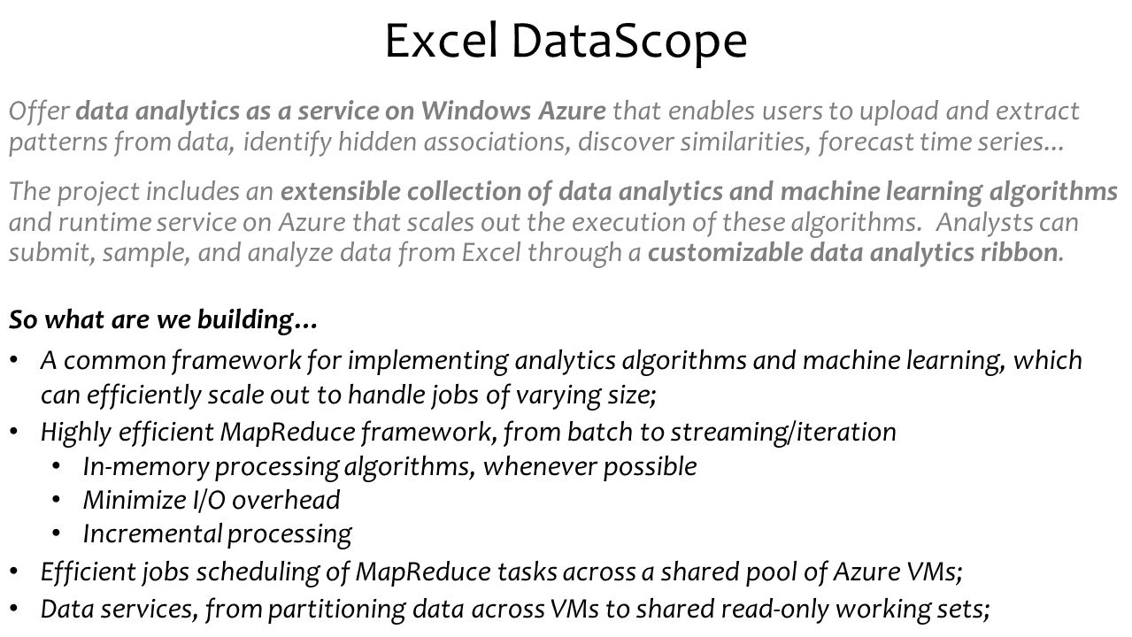 Offer data analytics as a service on Windows Azure that enables users to upload and extract patterns from data, identify hidden associations, discover similarities, forecast time series...