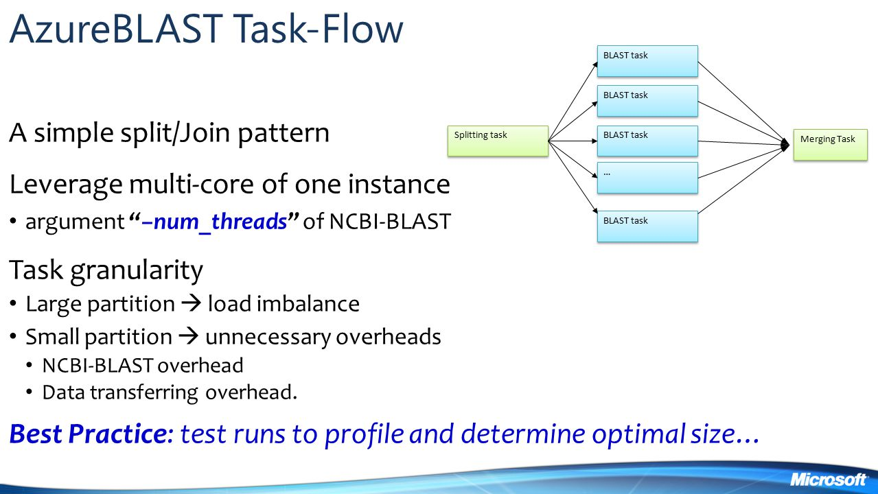 AzureBLAST Task-Flow A simple split/Join pattern Leverage multi-core of one instance argument –num_threads of NCBI-BLAST Task granularity Large partition  load imbalance Small partition  unnecessary overheads NCBI-BLAST overhead Data transferring overhead.