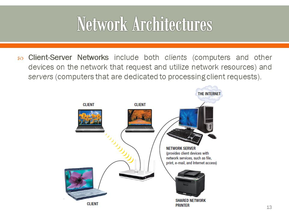  Client-Server Networks include both clients (computers and other devices on the network that request and utilize network resources) and servers (computers that are dedicated to processing client requests).