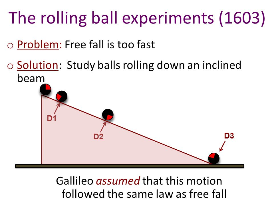 The rolling ball experiments (1603) o Problem: Free fall is too fast o Solution: Study balls rolling down an inclined beam Gallileo assumed that this motion followed the same law as free fall D1 D2 D3