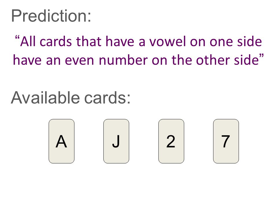 All cards that have a vowel on one side have an even number on the other side AJ27 Prediction: Available cards:
