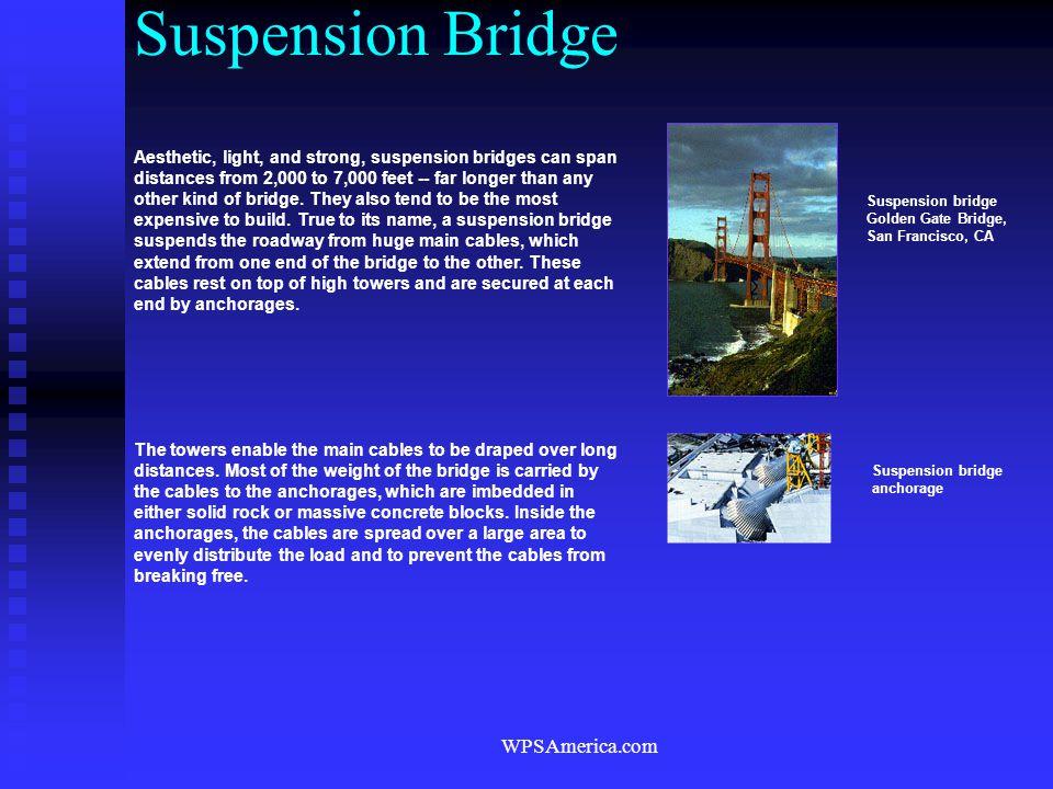 WPSAmerica.com Suspension bridge Golden Gate Bridge, San Francisco, CA Aesthetic, light, and strong, suspension bridges can span distances from 2,000
