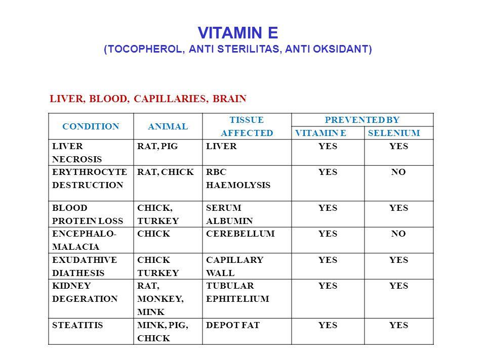 VITAMIN E (TOCOPHEROL, ANTI STERILITAS, ANTI OKSIDANT) CONDITIONANIMAL TISSUE AFFECTED PREVENTED BY VITAMIN ESELENIUM LIVER NECROSIS RAT, PIGLIVERYES ERYTHROCYTE DESTRUCTION RAT, CHICK RBC HAEMOLYSIS YESNO BLOOD PROTEIN LOSS CHICK, TURKEY SERUM ALBUMIN YES ENCEPHALO- MALACIA CHICKCEREBELLUMYESNO EXUDATHIVE DIATHESIS CHICK TURKEY CAPILLARY WALL YES KIDNEY DEGERATION RAT, MONKEY, MINK TUBULAR EPHITELIUM YES STEATITISMINK, PIG, CHICK DEPOT FATYES LIVER, BLOOD, CAPILLARIES, BRAIN