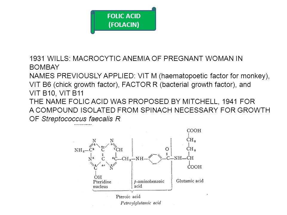 FOLIC ACID (FOLACIN) 1931 WILLS: MACROCYTIC ANEMIA OF PREGNANT WOMAN IN BOMBAY NAMES PREVIOUSLY APPLIED: VIT M (haematopoetic factor for monkey), VIT B6 (chick growth factor), FACTOR R (bacterial growth factor), and VIT B10, VIT B11 THE NAME FOLIC ACID WAS PROPOSED BY MITCHELL, 1941 FOR A COMPOUND ISOLATED FROM SPINACH NECESSARY FOR GROWTH OF Streptococcus faecalis R