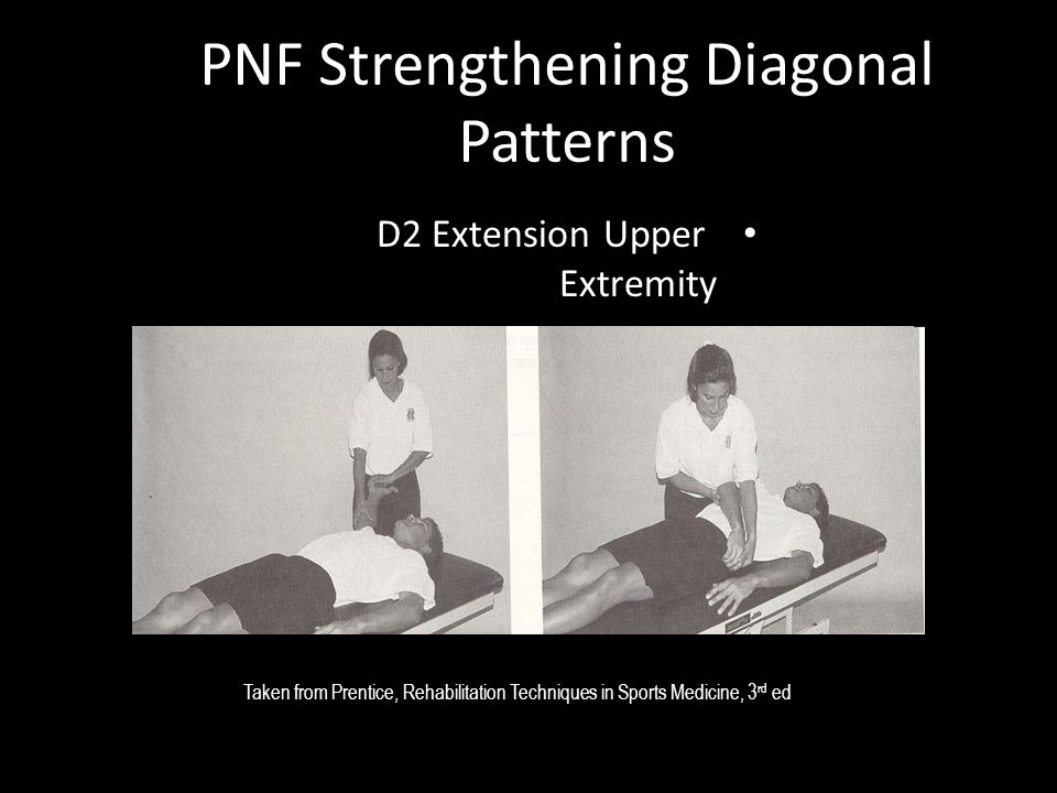 PNF Strengthening Diagonal Patterns D2 Extension Upper Extremity Taken from Prentice, Rehabilitation Techniques in Sports Medicine, 3 rd ed