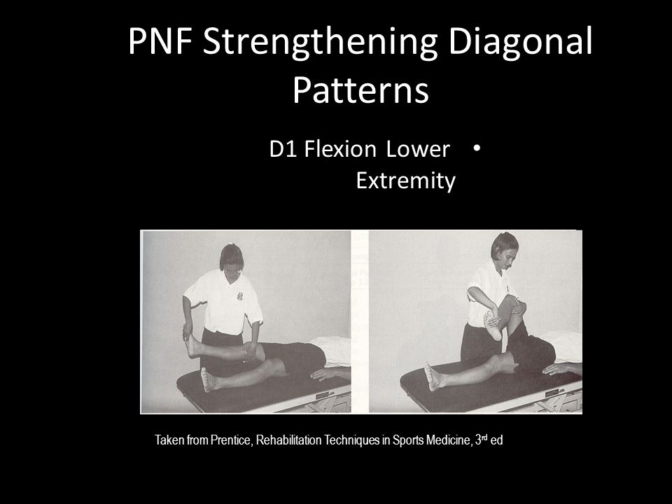 PNF Strengthening Diagonal Patterns D1 Flexion Lower Extremity Taken from Prentice, Rehabilitation Techniques in Sports Medicine, 3 rd ed