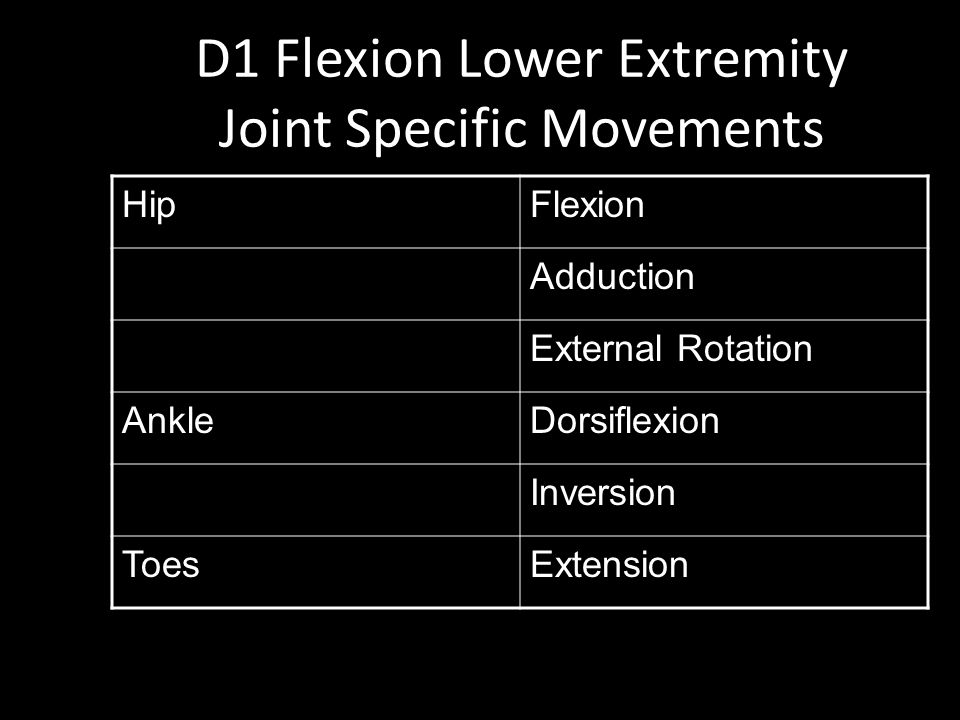 D1 Flexion Lower Extremity Joint Specific Movements HipFlexion Adduction External Rotation AnkleDorsiflexion Inversion ToesExtension
