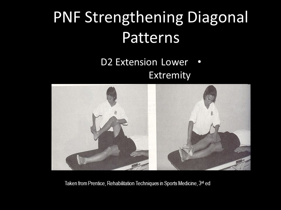PNF Strengthening Diagonal Patterns D2 Extension Lower Extremity Taken from Prentice, Rehabilitation Techniques in Sports Medicine, 3 rd ed