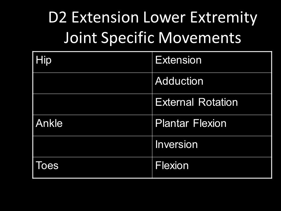 D2 Extension Lower Extremity Joint Specific Movements HipExtension Adduction External Rotation AnklePlantar Flexion Inversion ToesFlexion