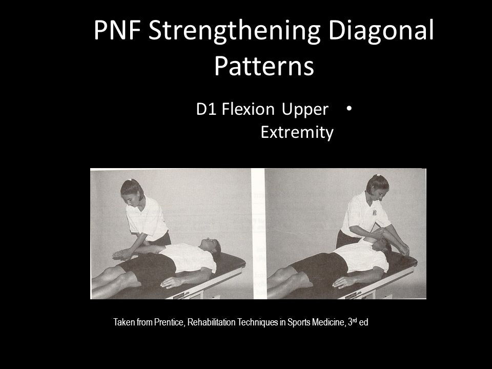 PNF Strengthening Diagonal Patterns D1 Flexion Upper Extremity Taken from Prentice, Rehabilitation Techniques in Sports Medicine, 3 rd ed