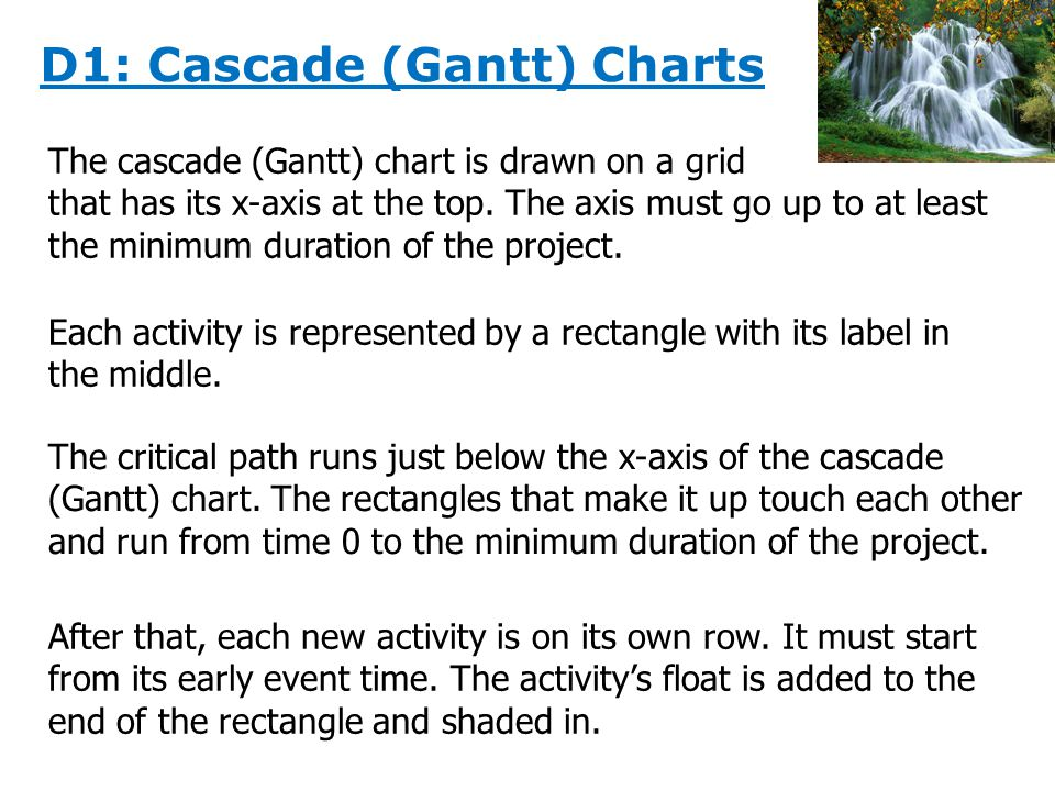 The cascade (Gantt) chart is drawn on a grid that has its x-axis at the top.