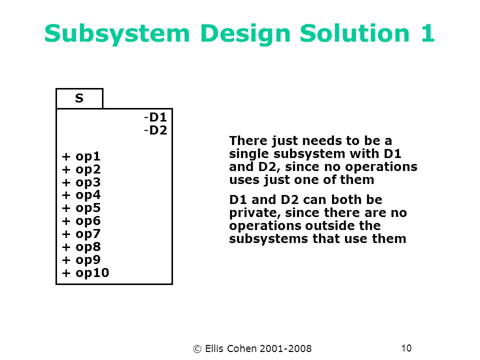 10 © Ellis Cohen 2001-2008 Subsystem Design Solution 1 S -D1 -D2 + op1 + op2 + op3 + op4 + op5 + op6 + op7 + op8 + op9 + op10 There just needs to be a single subsystem with D1 and D2, since no operations uses just one of them D1 and D2 can both be private, since there are no operations outside the subsystems that use them