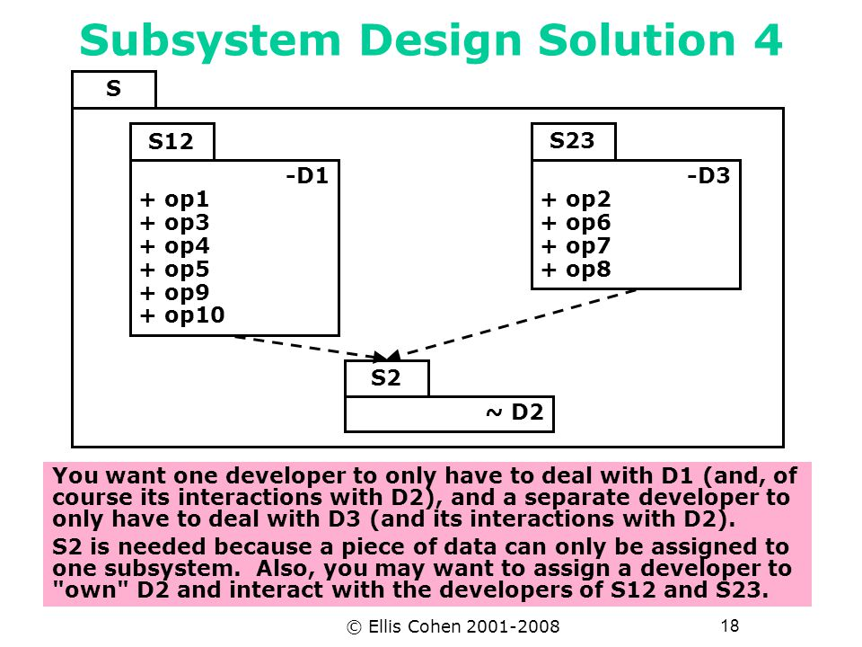 18 © Ellis Cohen 2001-2008 Subsystem Design Solution 4 S2 ~ D2 You want one developer to only have to deal with D1 (and, of course its interactions wi