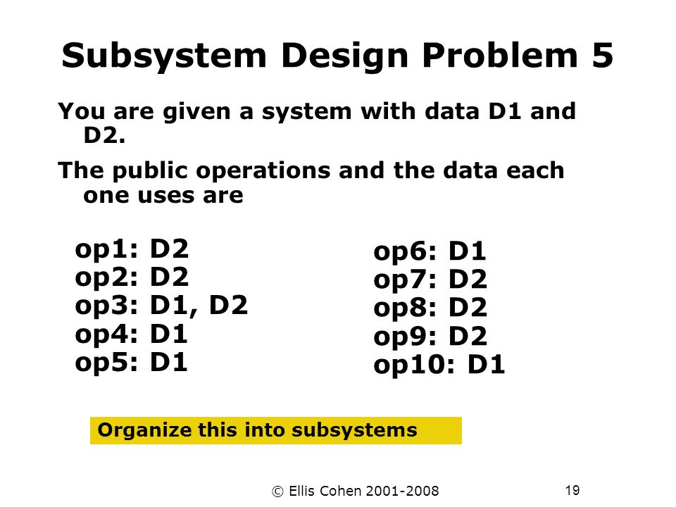19 © Ellis Cohen 2001-2008 Subsystem Design Problem 5 You are given a system with data D1 and D2. The public operations and the data each one uses are