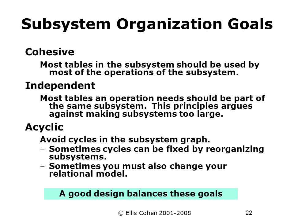22 © Ellis Cohen 2001-2008 Subsystem Organization Goals Cohesive Most tables in the subsystem should be used by most of the operations of the subsyste