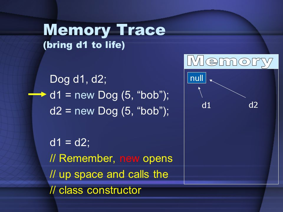 Memory Trace (bring d1 to life) Dog d1, d2; d1 = new Dog (5, bob ); d2 = new Dog (5, bob ); d1 = d2; // Remember, new opens // up space and calls the // class constructor null d1 d2