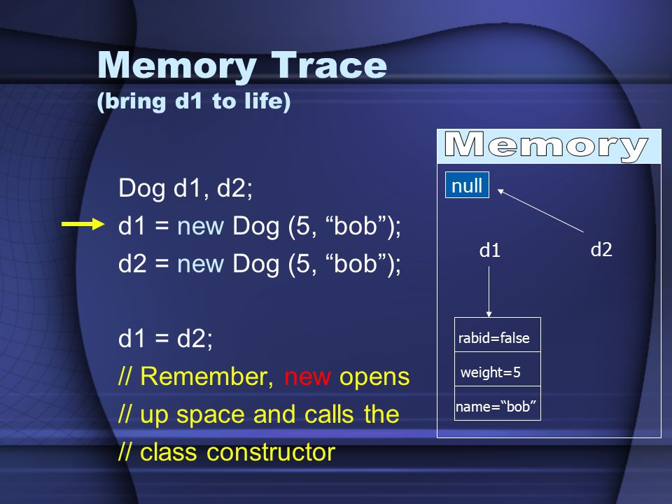 Memory Trace (bring d1 to life) Dog d1, d2; d1 = new Dog (5, bob ); d2 = new Dog (5, bob ); d1 = d2; // Remember, new opens // up space and calls the // class constructor null d1 d2 rabid=false weight=5 name= bob