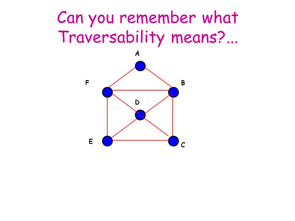 Can you remember what Traversability means?... F D B C E A