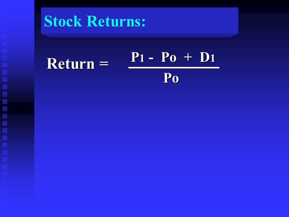 Stock Returns: P 1 - Po + D 1 P 1 - Po + D 1 Po Po Return =