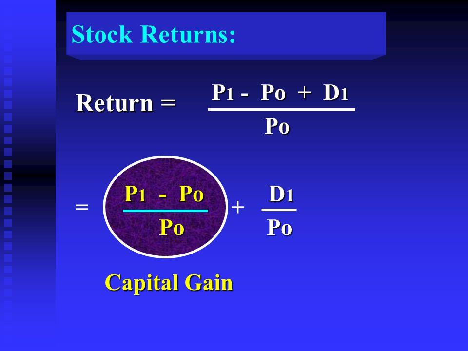 Return = Capital Gain P 1 - Po + D 1 P 1 - Po + D 1 Po Po P 1 - Po D 1 P 1 - Po D 1 Po Po Po Po += Stock Returns: