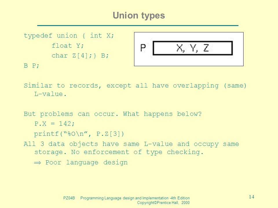 PZ04B Programming Language design and Implementation -4th Edition Copyright©Prentice Hall, 2000 14 Union types typedef union { int X; float Y; char Z[4];} B; B P; Similar to records, except all have overlapping (same) L-value.