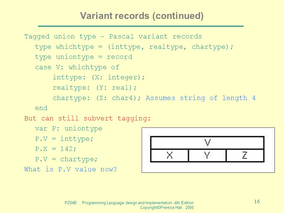 PZ04B Programming Language design and Implementation -4th Edition Copyright©Prentice Hall, 2000 16 Variant records (continued) Tagged union type - Pascal variant records type whichtype = (inttype, realtype, chartype); type uniontype = record case V: whichtype of inttype: (X: integer); realtype: (Y: real); chartype: (Z: char4); Assumes string of length 4 end But can still subvert tagging: var P: uniontype P.V = inttype; P.X = 142; P.V = chartype; What is P.V value now