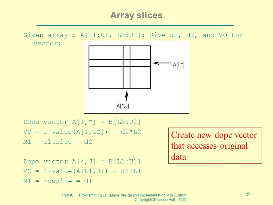 PZ04B Programming Language design and Implementation -4th Edition Copyright©Prentice Hall, 2000 9 Array slices Given array : A[L1:U1, L2:U2]: Give d1,