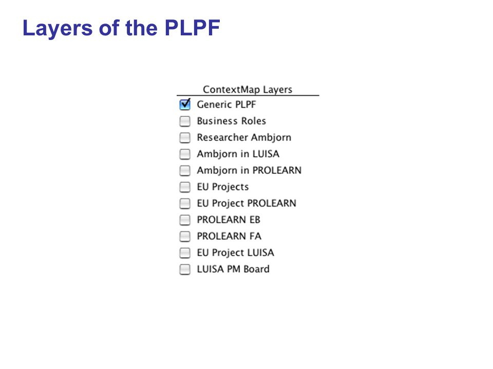 Layers of the PLPF
