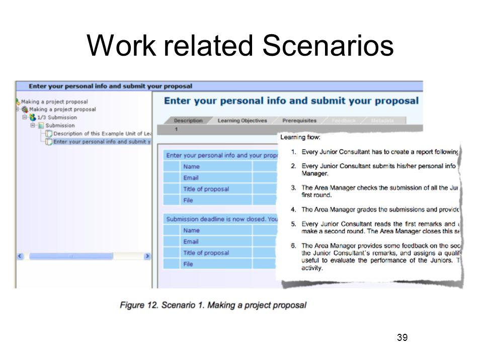 39 Work related Scenarios