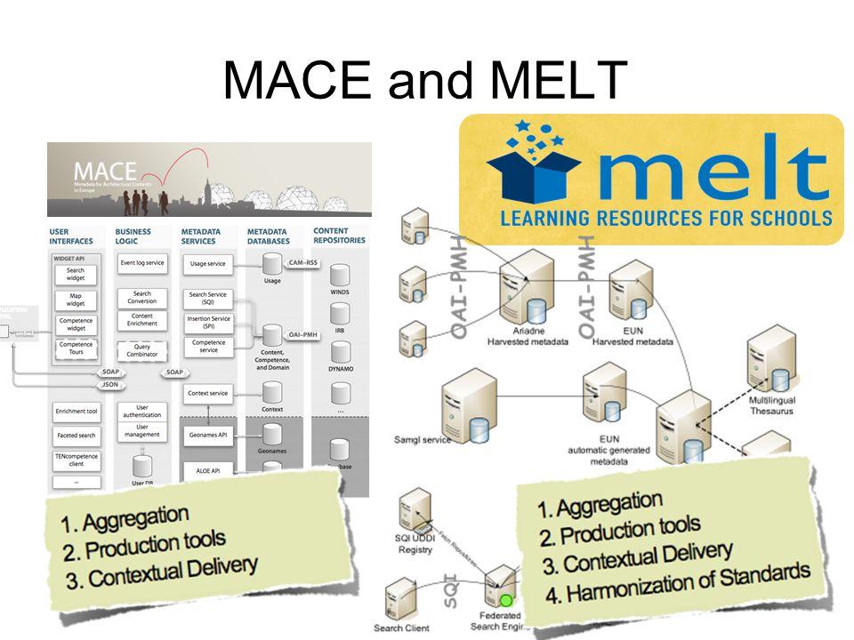 54 MACE and MELT