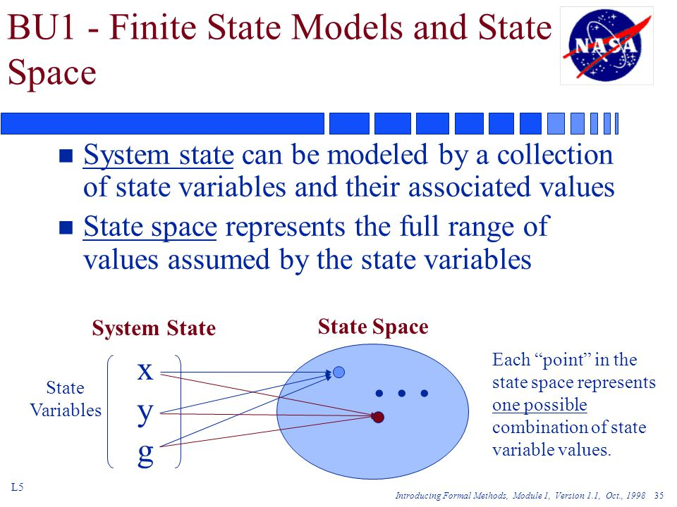 Introducing Formal Methods, Module 1, Version 1.1, Oct., 1998 35 BU1 - Finite State Models and State Space n System state can be modeled by a collection of state variables and their associated values n State space represents the full range of values assumed by the state variables L5 System State xygxyg Each point in the state space represents one possible combination of state variable values.