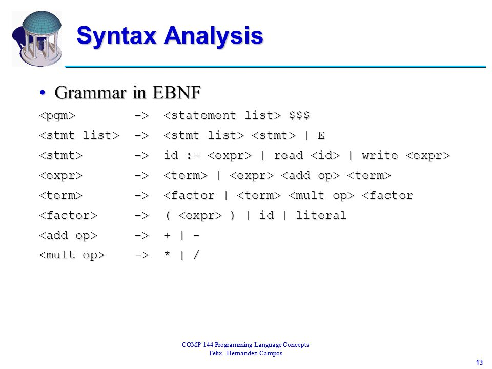 13 COMP 144 Programming Language Concepts Felix Hernandez-Campos Syntax Analysis Grammar in EBNFGrammar in EBNF -> $$$ -> $$$ -> | E -> | E -> id := | read | write -> id := | read | write -> | -> | -> -> <factor -> ( ) | id | literal -> ( ) | id | literal -> + | - -> + | - -> * | / -> * | /