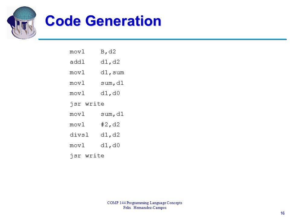 16 COMP 144 Programming Language Concepts Felix Hernandez-Campos Code Generation movl B,d2 movl B,d2 addl d1,d2 addl d1,d2 movl d1,sum movl d1,sum movl sum,d1 movl sum,d1 movl d1,d0 movl d1,d0 jsr write jsr write movl sum,d1 movl sum,d1 movl #2,d2 movl #2,d2 divsl d1,d2 divsl d1,d2 movl d1,d0 movl d1,d0 jsr write jsr write