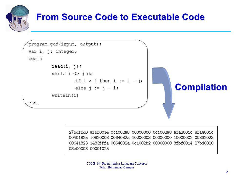 13 COMP 144 Programming Language Concepts Felix Hernandez-Campos Syntax Analysis Grammar in EBNFGrammar in EBNF -> $$$ -> $$$ -> | E -> | E -> id := | read | write -> id := | read | write -> | -> | -> -> <factor -> ( ) | id | literal -> ( ) | id | literal -> + | - -> + | - -> * | / -> * | /