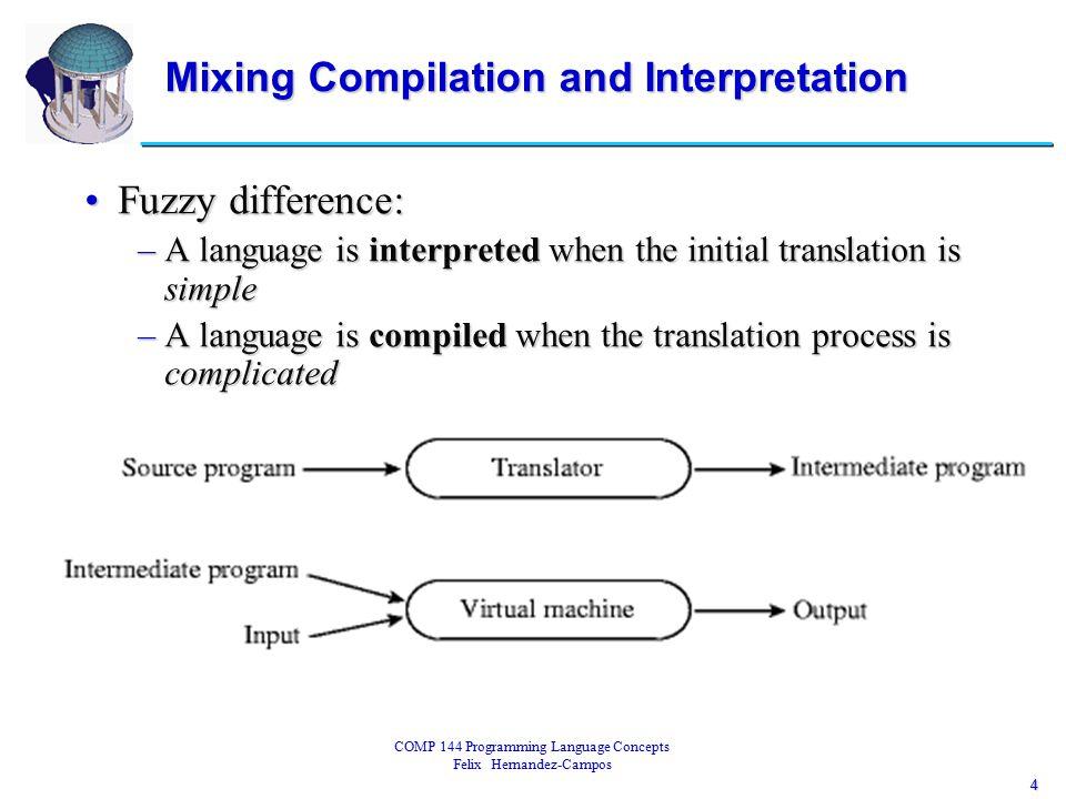 15 COMP 144 Programming Language Concepts Felix Hernandez-Campos Code Generation Target code:Target code:.data.data A:.long 0 A:.long 0 B:.long 0 B:.long 0 sum:.long 0 sum:.long 0.text.text main: jsr read main: jsr read movl d0,d1 movl d0,d1 movl d1,A movl d1,A jsr read jsr read movl d0,d1 movl d0,d1 movl d1,B movl d1,B movl A,d1 movl A,d1